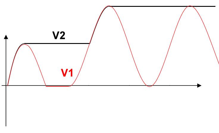 plot-v2