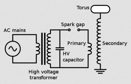 Frequency Doubler With 4011 besides Bobina di Tesla together with Bobina De Tesla Historia Y Videos besides Nikola Tesla Schematics additionally Tesla Coil Design Schematic. on tesla coil driver circuit