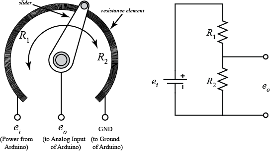 Structure of Potentiometer