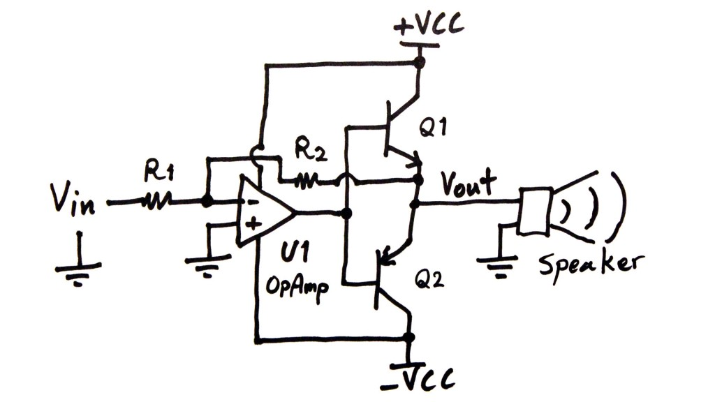 Why do we use transistors in an amplifier? Can't we just use an op
