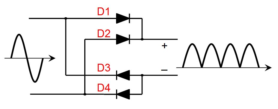 making a full bridge rectifier